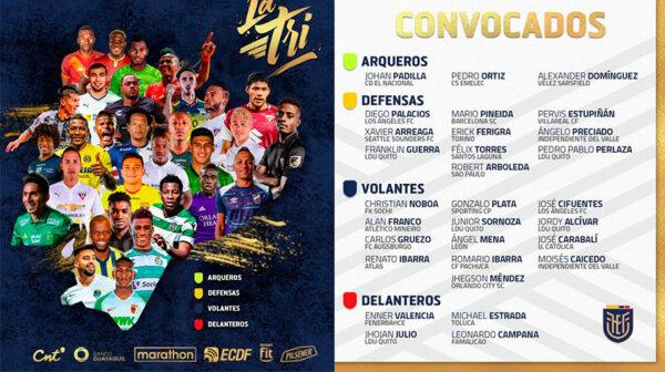 Lista Ecuador Clasificatorias