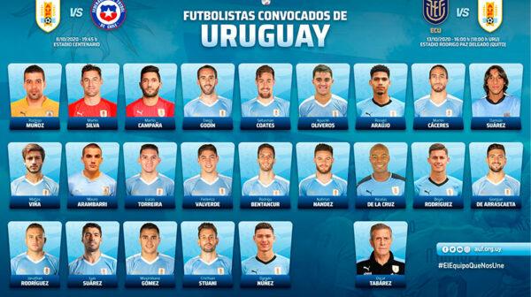 Los 23 convocados a la Selección Uruguaya